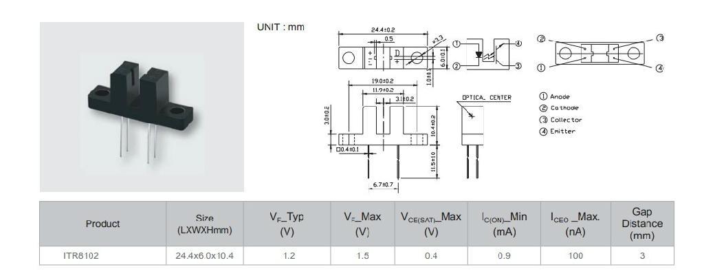 台湾亿光 超小型槽型光耦 光电传感器 光电开关 ITR20403 槽宽3MM  2