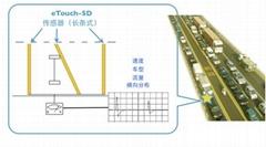 交通流量傳感器用eTouch壓電薄膜