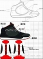 sports shoes(qiqisports)