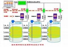 雙界面(混合物)液位段層掃描分析系統