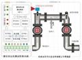 在線原油污水含油率分析儀 1