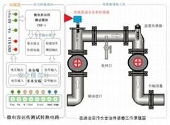 在線原油污水含油率分析儀
