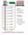 大量程料位檢測專用傳感器  (