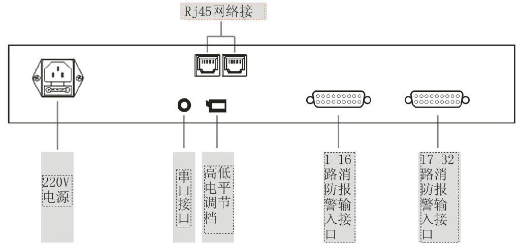 IP網絡鄰層報警矩陣 4