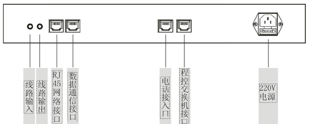 IP網絡電話接入器 3