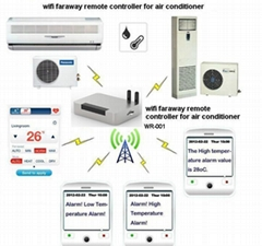 Mobile or Tablet PC by wifi faraway remote controller for air conditioner