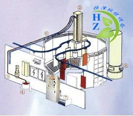 Ω圓盤型DISK液體靜電塗裝機 1