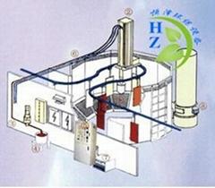 Ω圆盘型DISK液体静电涂装机