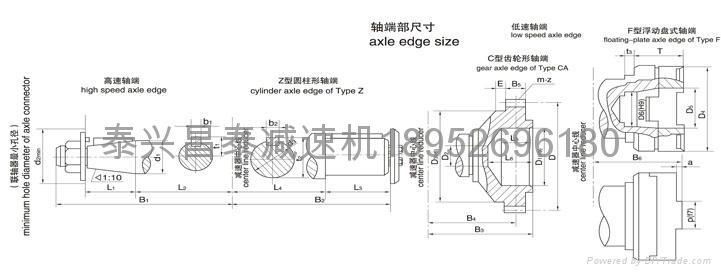 zqa850 Cylindrical gear reducer 4