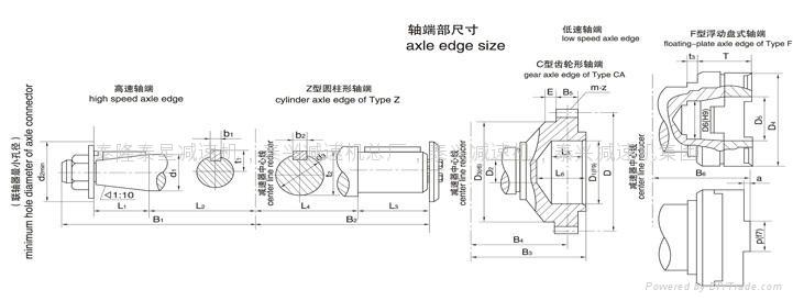 ZQ850-40.17圓柱齒輪減速機 4