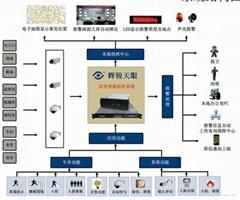 监狱智能安防监控管理设备
