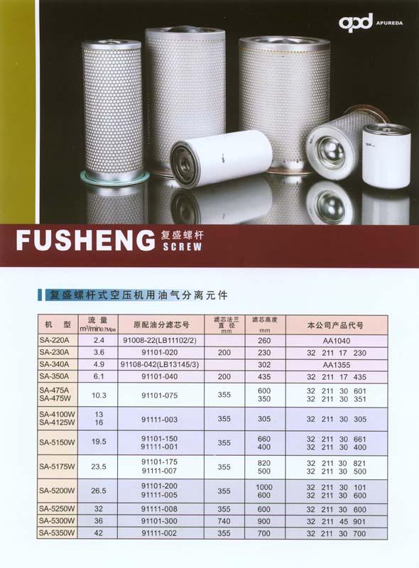 复盛螺杆空压机用油气分离元件 1