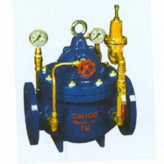 水力控制阀系列
