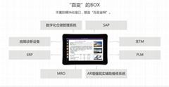 复杂装备多功能智能维保箱I-Toolbox