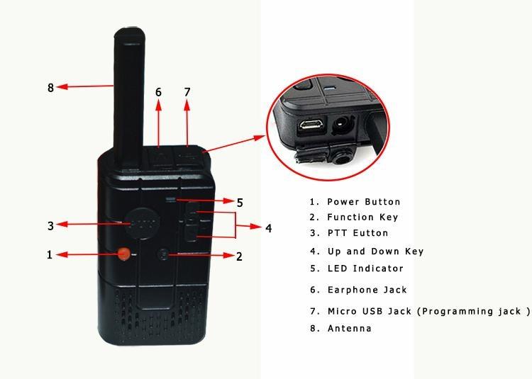 2W Mini UHF Ham radio TC-MN01  5