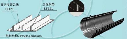 四川聚乙烯塑鋼纏繞管 1