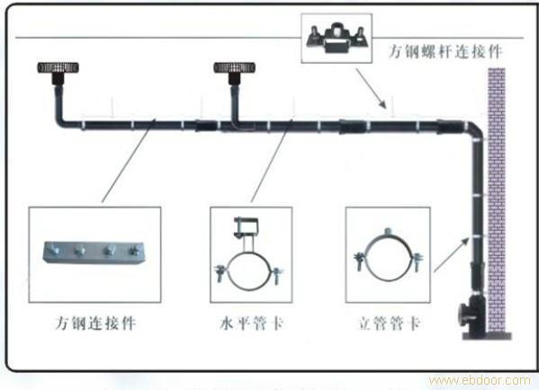 四川虹吸排水HDPE管材 3