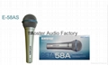 Shure BETA 58A - Dynamic Microphone