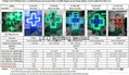 P10 full color outdoor LED pharmacy cross sign board display  4
