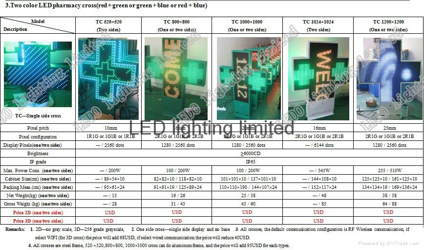 P10 full color outdoor LED pharmacy cross sign board display  5