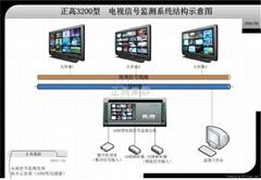 廣播電視信號監測監控識別統計系統