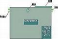 SL系列厨房隔油装置(隔油池)
