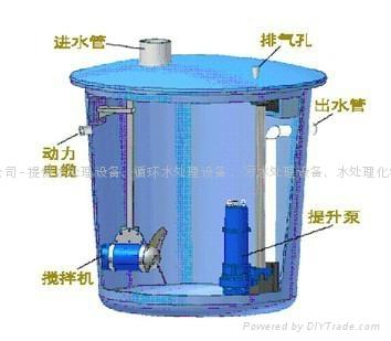 地下室智能双泵提升装置 3