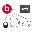 beats with Apple W1 chip