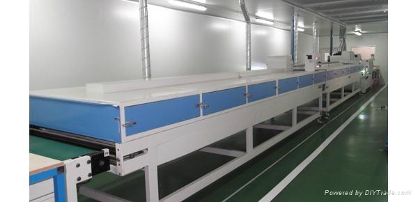 傢具板UV塗裝生產線. 3