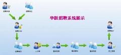 珠海HR考勤系统/珠海EHR人资管理软件