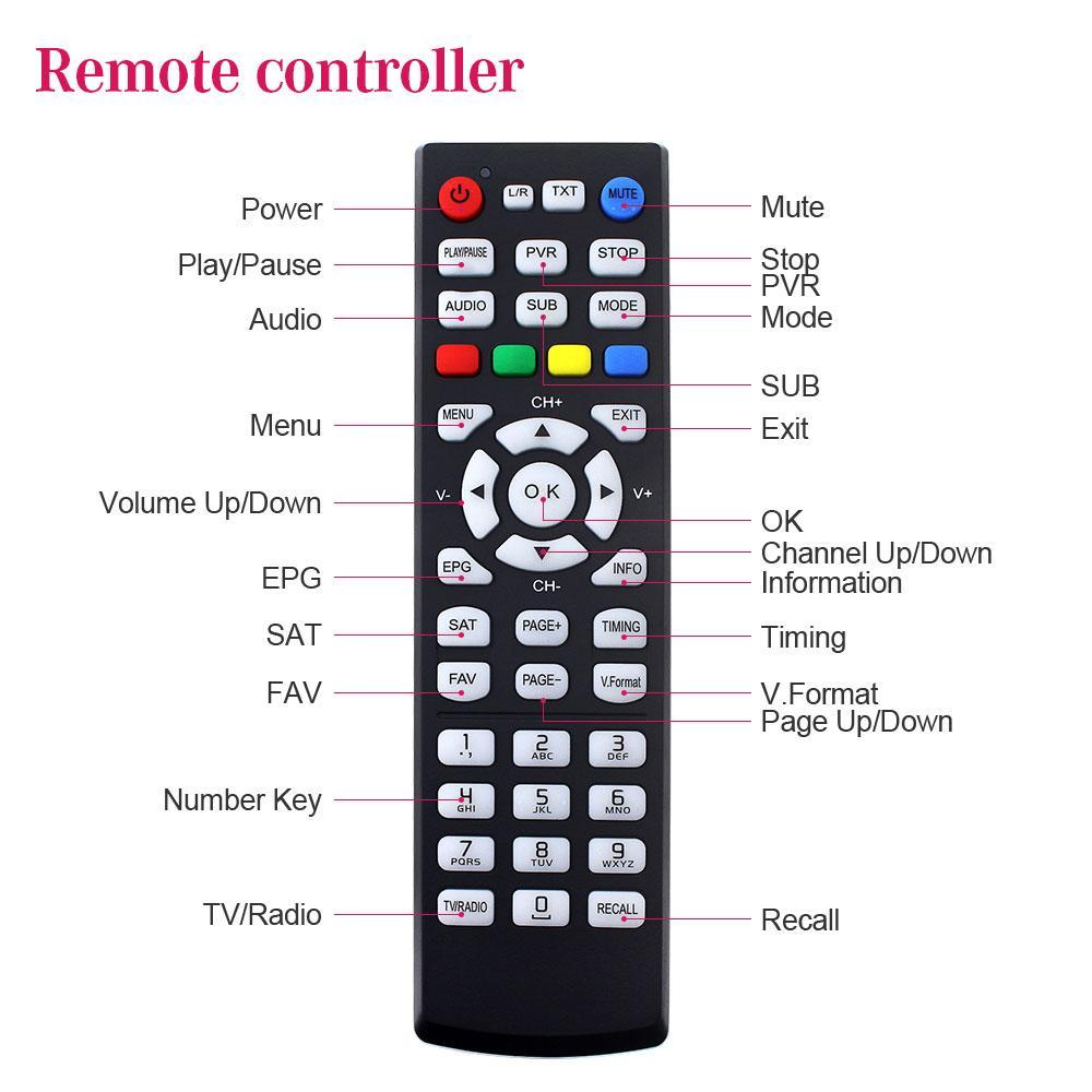 Alemmon X3廠家高清數字機頂盒內置WIFI支持IPTV帶投屏功能 7