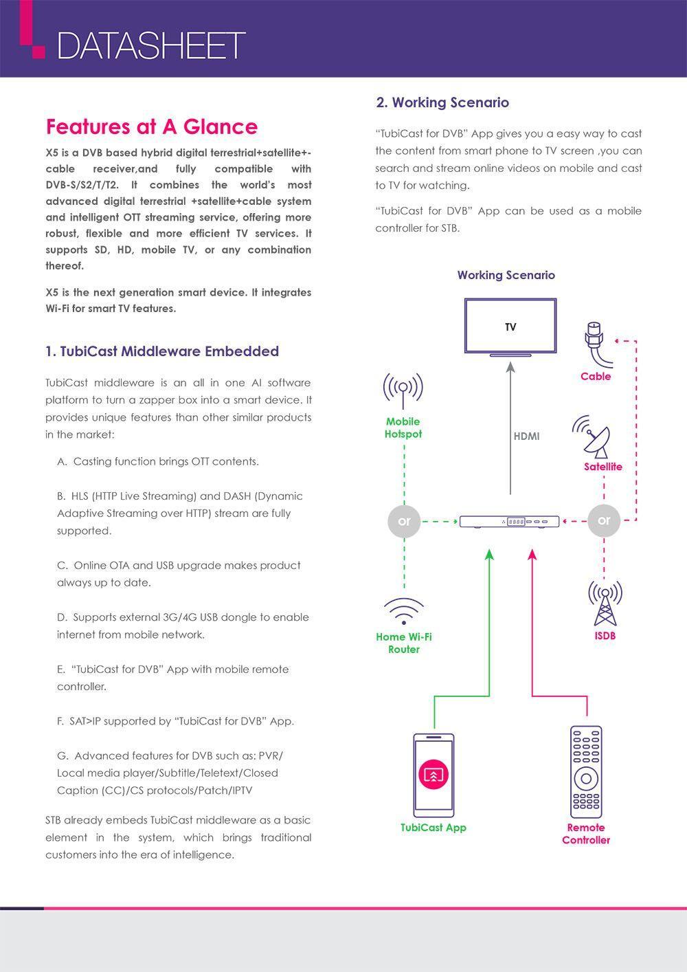 厂家直销超高清Alemoon X5 DVB-S2+T2 Combo电视接受机内置WIFI带投屏功能 12