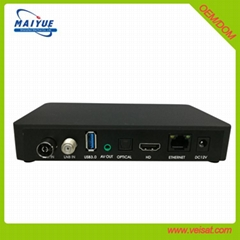Android + E2 Linux DVB-S (Hot Product - 1*)
