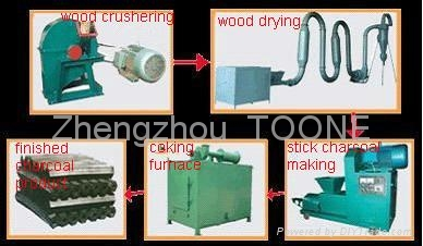 wood  sawdust charcoal making machine 5