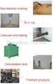 High efficient sawdust briquette