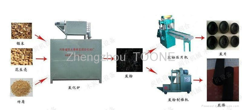 smokeless wood briquette carbonization furnace in China 2