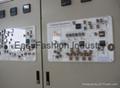 Powder Classification System