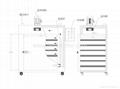 Printing steel plate Box resistance furnace 4