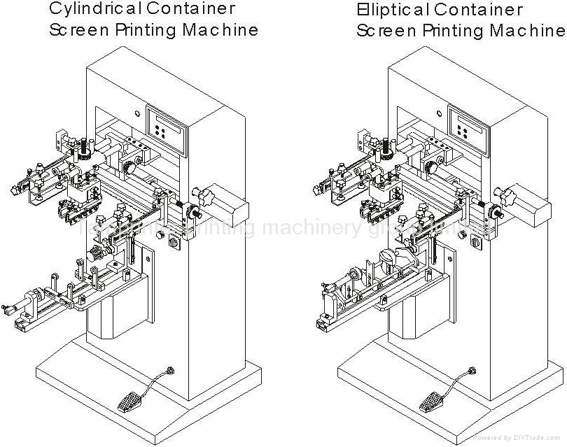 screen  printing machine manufacture