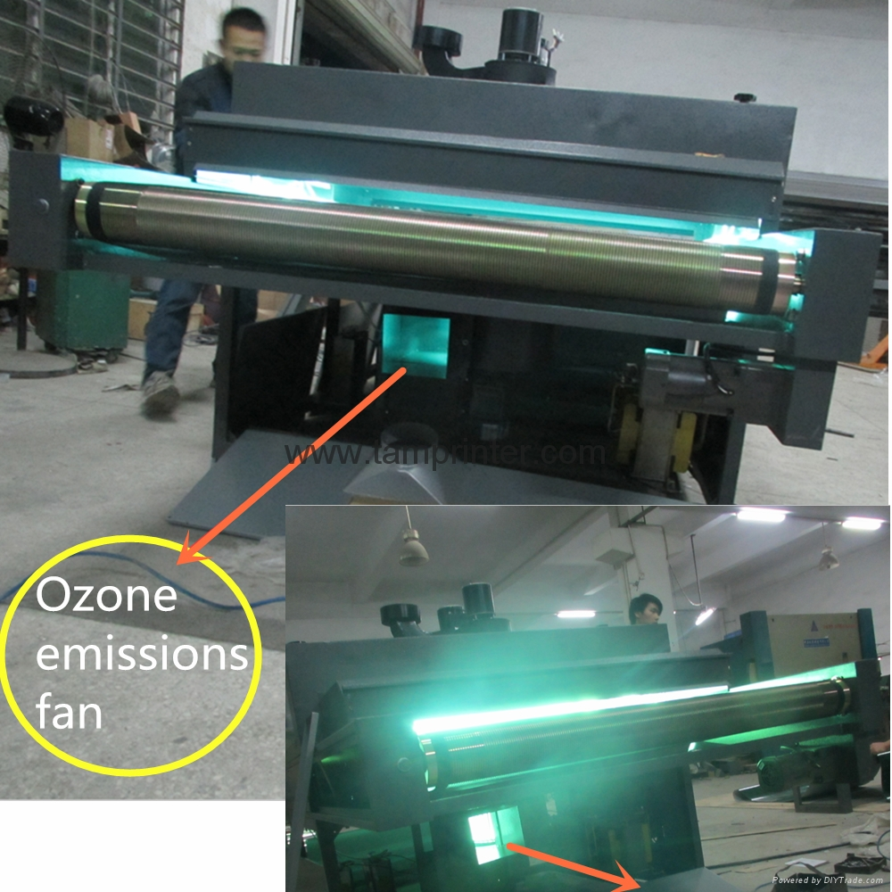 UV curing unit