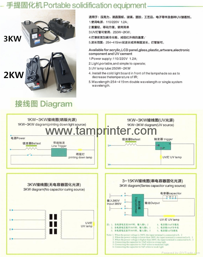 High Quality Uv Dryer