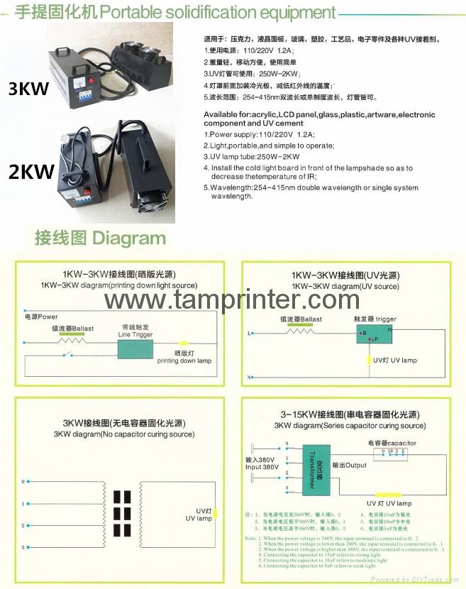 2kw portable uv curing machine 8