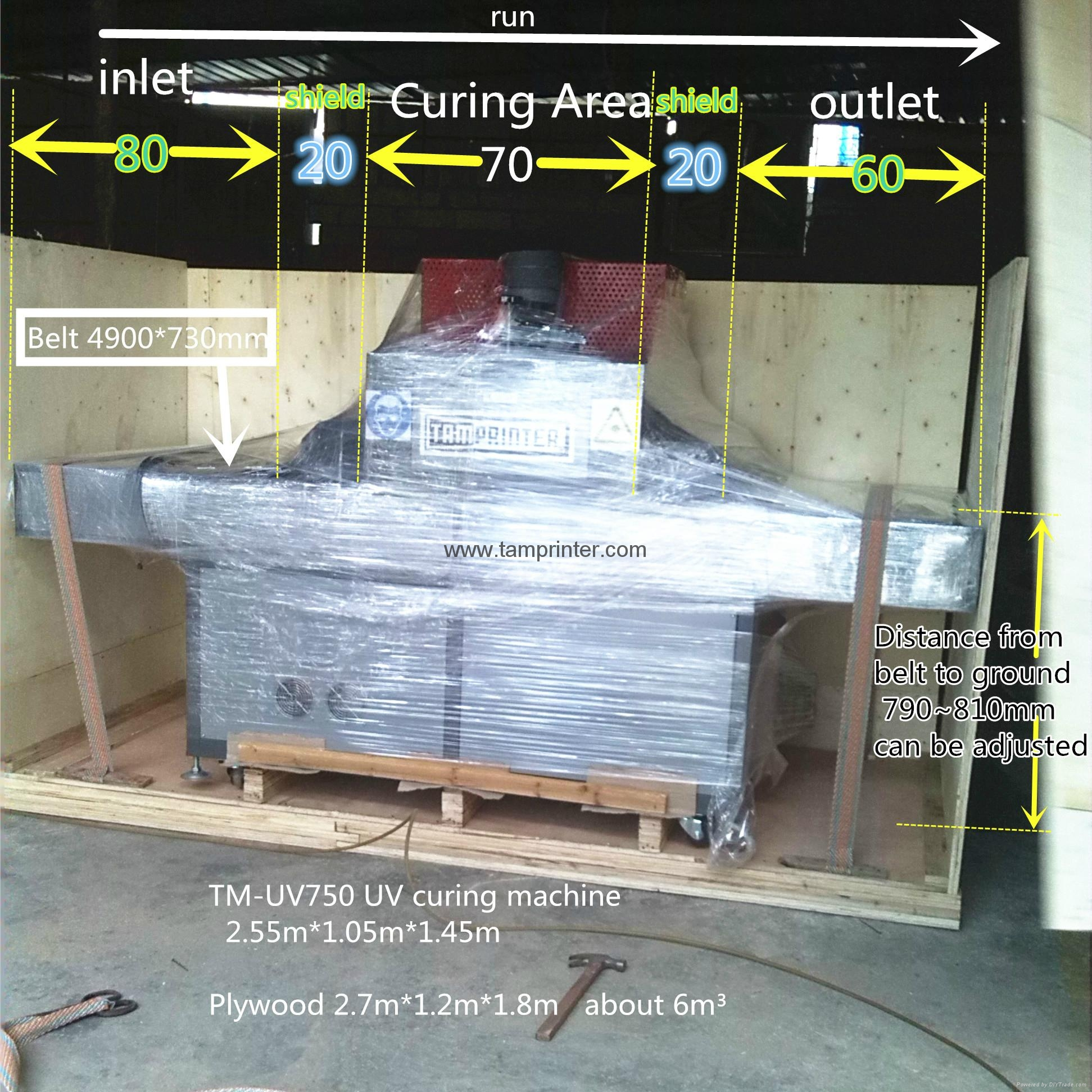 uv curing machine_package