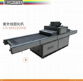 UV curing machine for auto screen