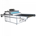 25kw  Stepless dimming UV curing machine