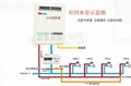 热水循环系统 5