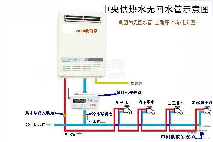 热水循环系统 家用热水循环 4