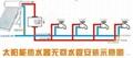 威乐热水循环系统 4