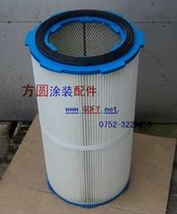 粉房回收滤芯
