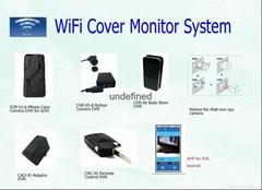 WiFi IP Adapter type camera